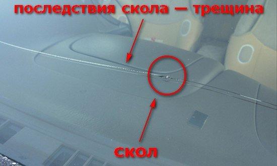 Сеть сертифицированных автосервисов престиж-авто